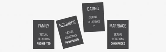 Christian Dating et les Articles de relation roman en ligne rencontres kontrak 12